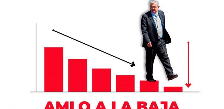 Baja a 56% la aprobación de AMLO; encuesta está 'cuchareada', responde el presidente