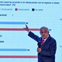 """Regreso a clases bajo responsabilidad de los padres: """"Poncio López Obrador"""""""